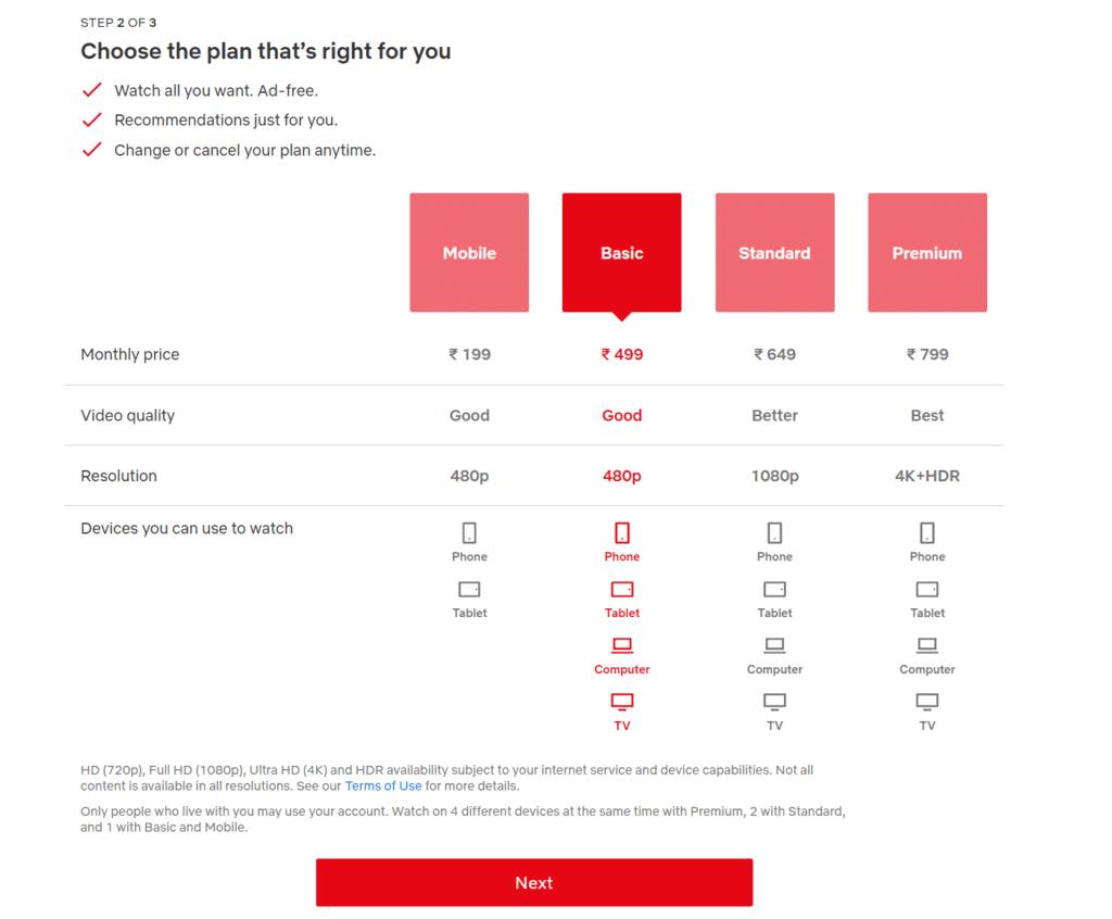 netflix premium plans